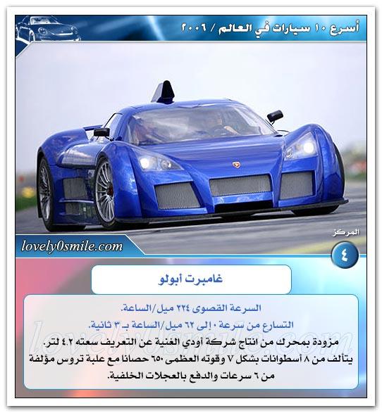 أسرع 10 سيارات في العالم لعام 2006
