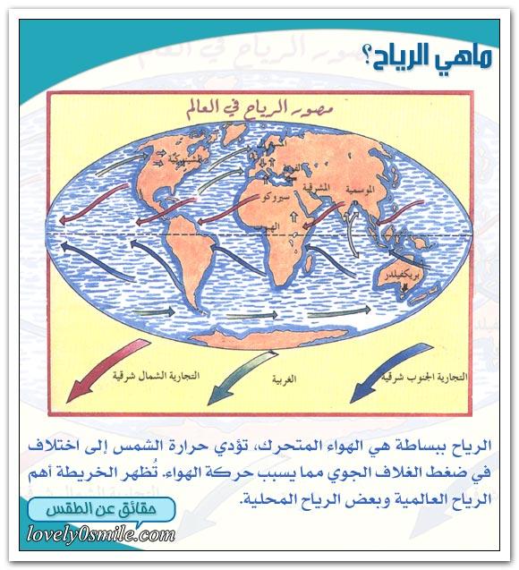 تقرير علمي مصور الرياح we-08-01.jpg