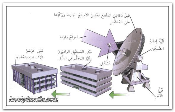 علم الفلك الراديوي