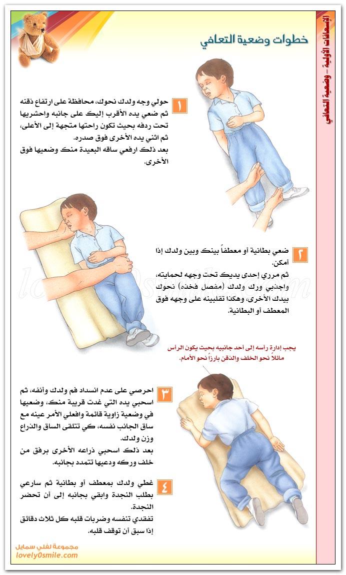 وضعية التعافي