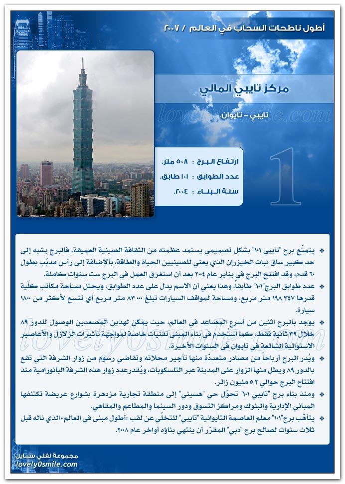 أهـــم ناطحات السحاب العــــالم..... TTowers2007-01.jpg