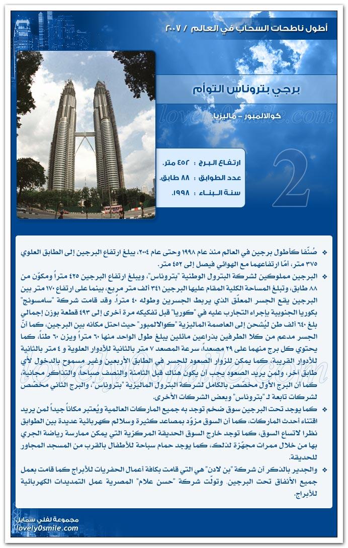 أهـــم ناطحات السحاب العــــالم..... TTowers2007-02.jpg