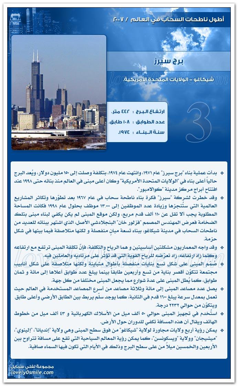 أهـــم ناطحات السحاب العــــالم..... TTowers2007-03.jpg