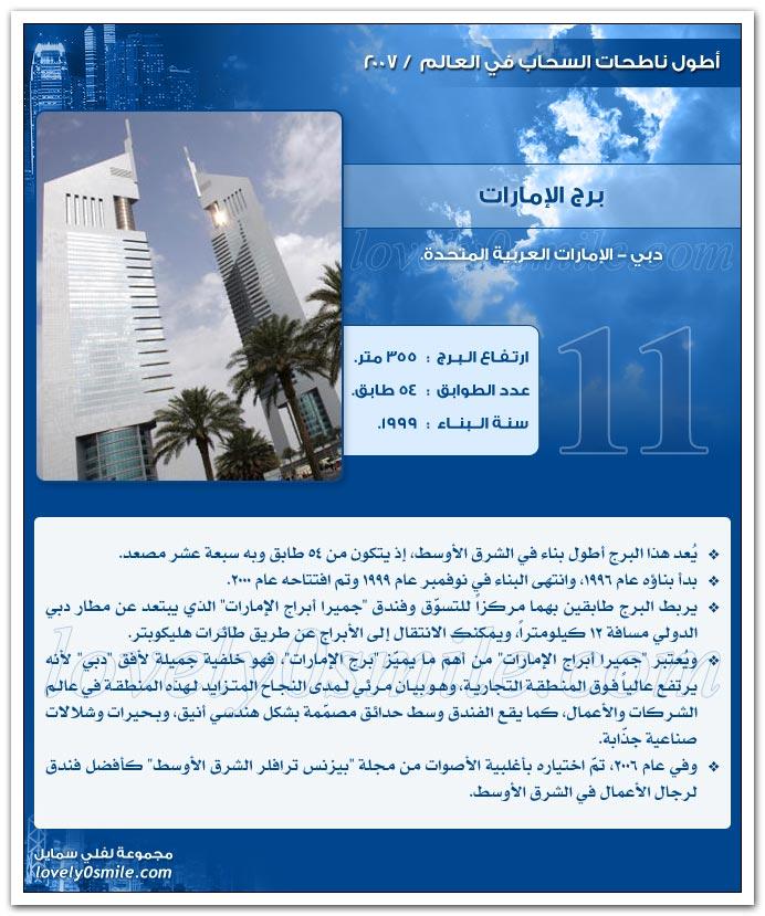 أهـــم ناطحات السحاب العــــالم..... TTowers2007-11.jpg