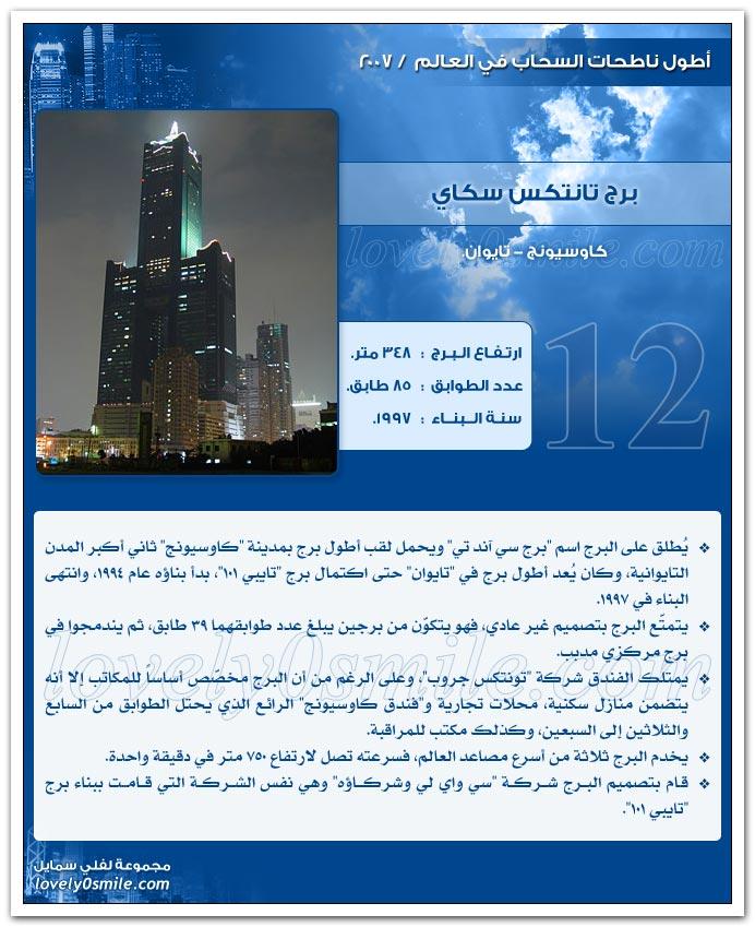أهـــم ناطحات السحاب العــــالم..... TTowers2007-12.jpg