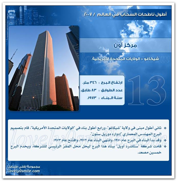 أهـــم ناطحات السحاب العــــالم..... TTowers2007-13.jpg