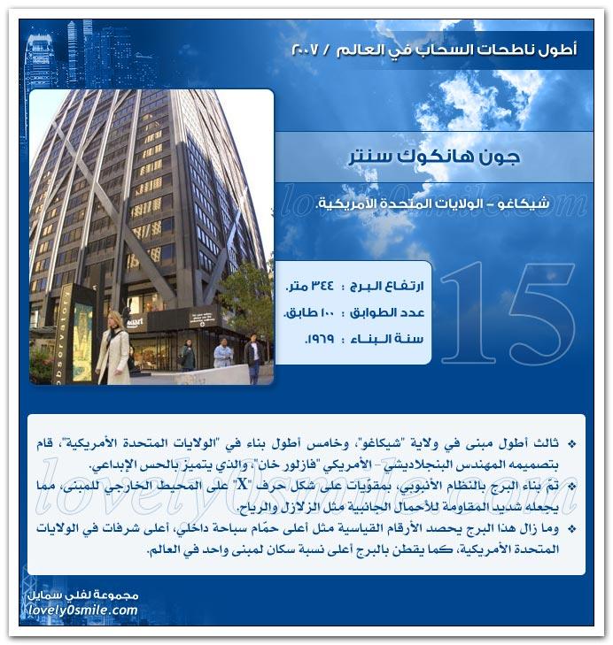 أهـــم ناطحات السحاب العــــالم..... TTowers2007-15.jpg