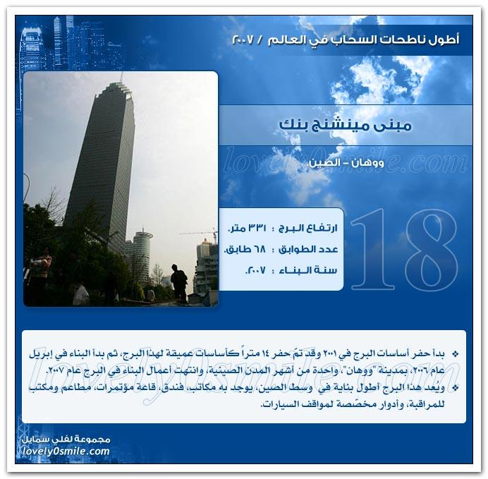 أهـــم ناطحات السحاب العــــالم..... TTowers2007-18.jpg
