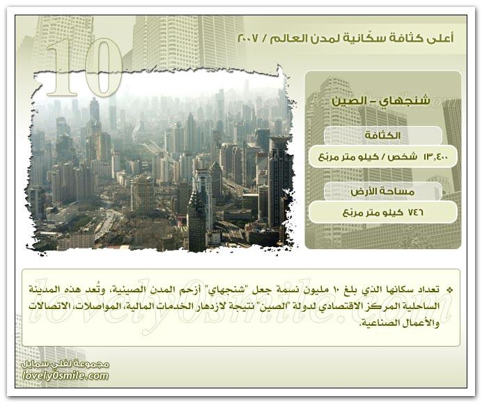 صور - أعلى مدن العالم كثافة سكانية
