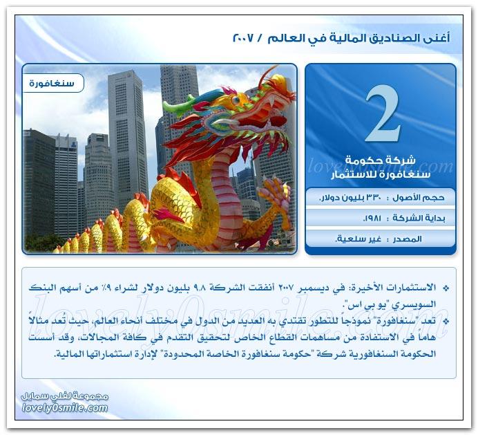 أغنى الصناديق المالية في العالم 2007