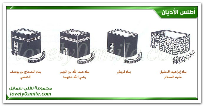 هجرة إبراهيم عليه السلام - صور