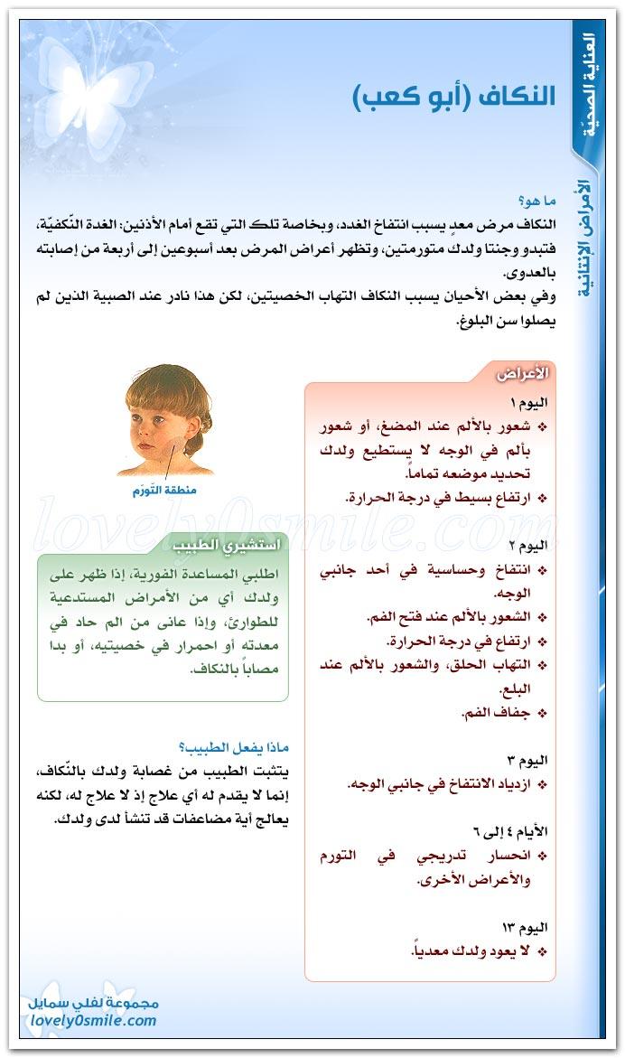 النكاف (أبو كعب)