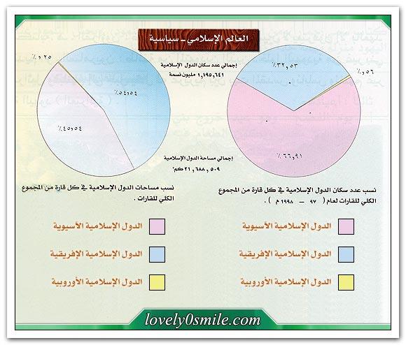 الدين الإسلامي