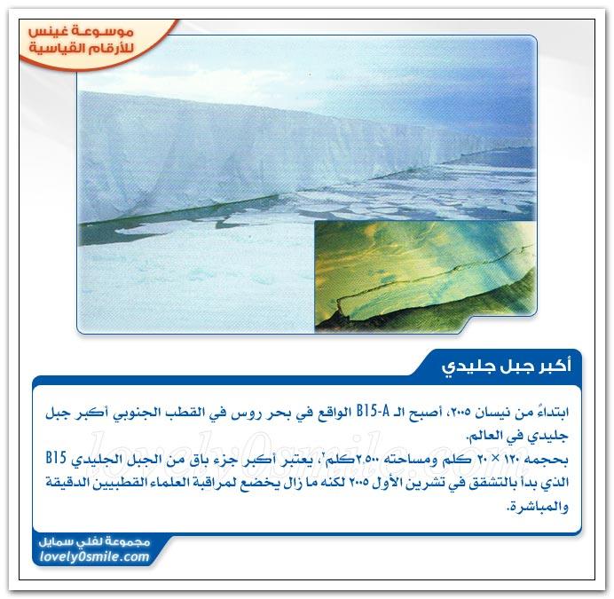 أكبر جبل جليدي + أكثر قنافذ البحر خطورة