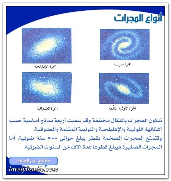 المجرات