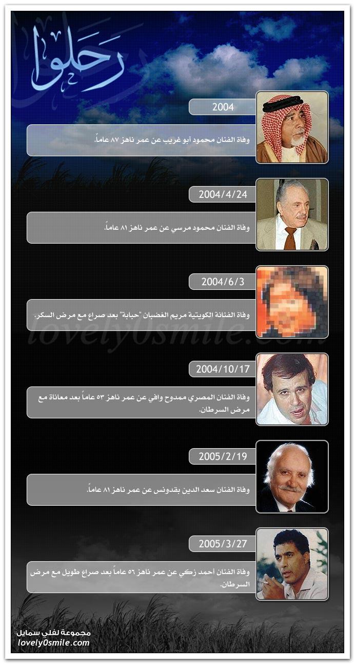 فنانيين رحلوا الدنيا depart-03.jpg