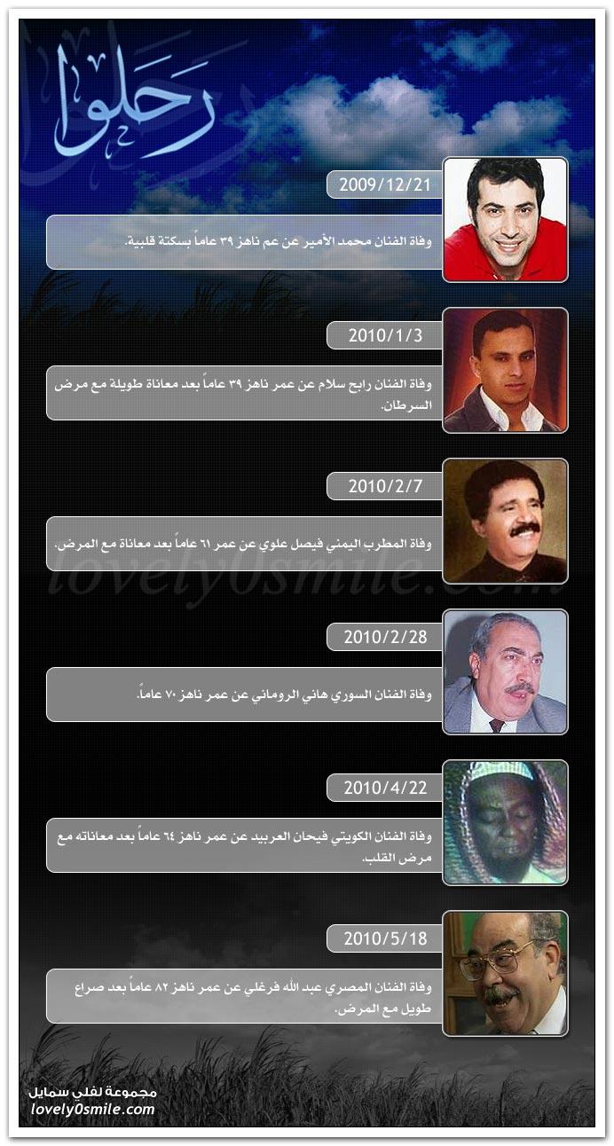فنانيين رحلوا الدنيا depart-12.jpg