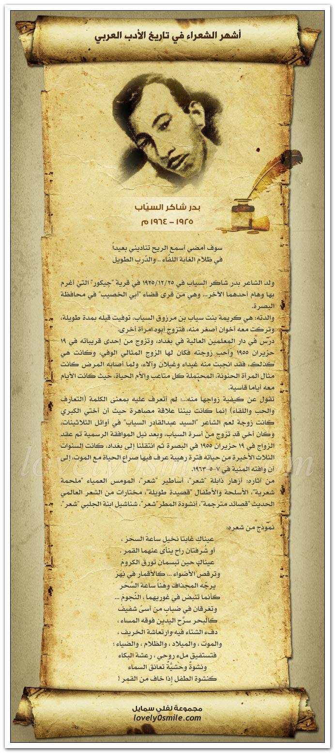 أشهر الشعراء في تاريخ الأدب العربي