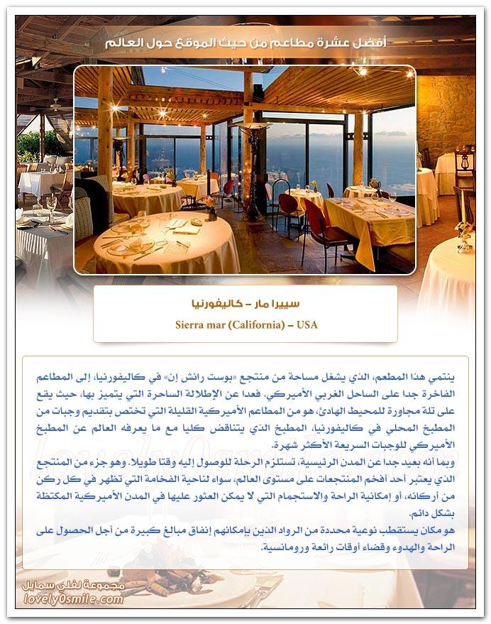 أفضل عشرة مطاعم من حيث الموقع حول العالم