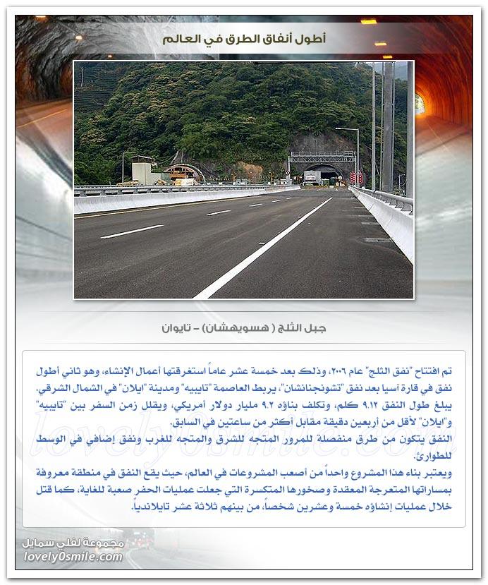 أطول أنفاق الطرق في العالم