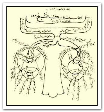 ibn-alhitham-02.jpg