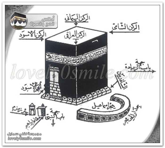 بئر زمزم + من خصائص الكعبة المشرفة - هجرة إبراهيم الخليل وبناء البيت