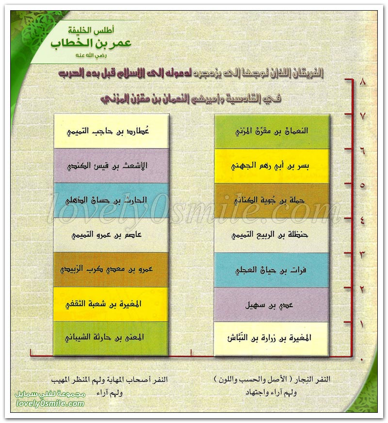 سرايا سعد أبي وقاص قبل القادسية + رسل سعد بن أبي وقاص إلى رستم