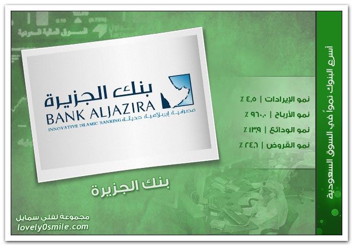 أسرع البنوك نمواً في السوق السعودية