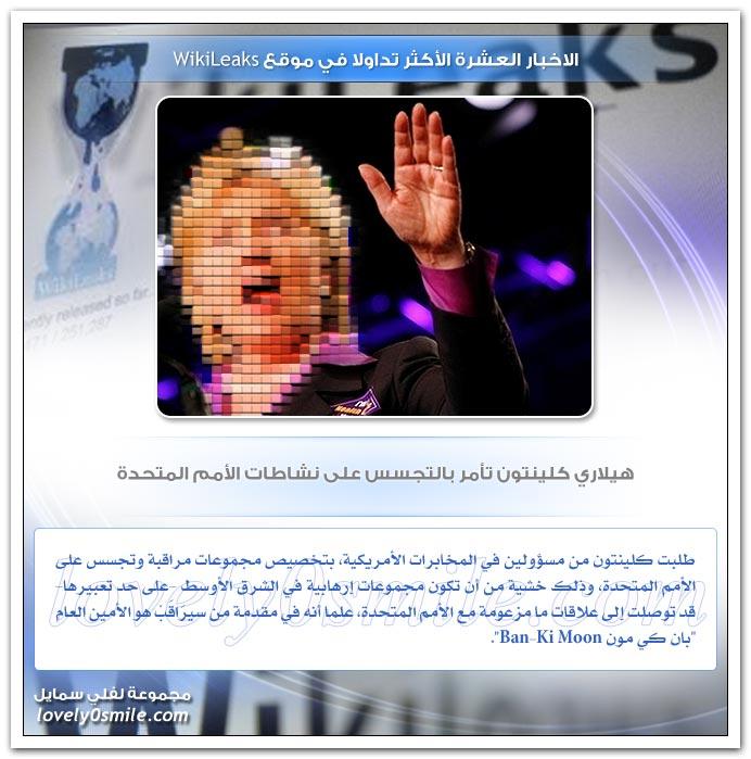 الأخبار العشرة الأكثر تداولا في موقع WikiLeaks