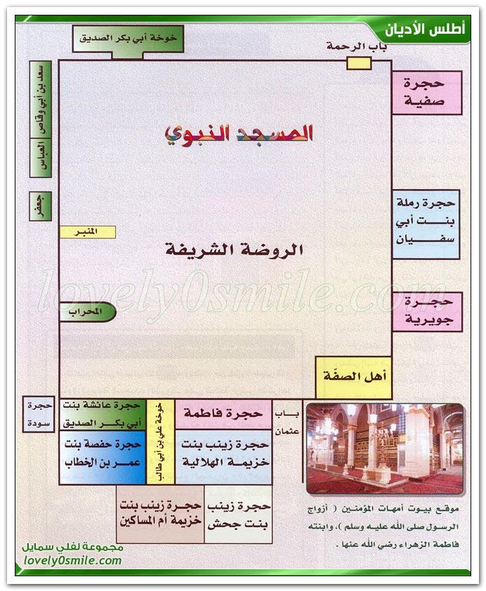 من تأسيس الدولة الإسلامية إلى وفاة النبي + فضائل المسجد النبوي