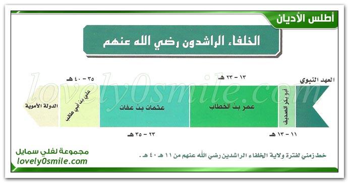 الخلفاء الراشدون وحملة أسامة بن زيد رضي الله عنهم + جمع القرآن الكريم