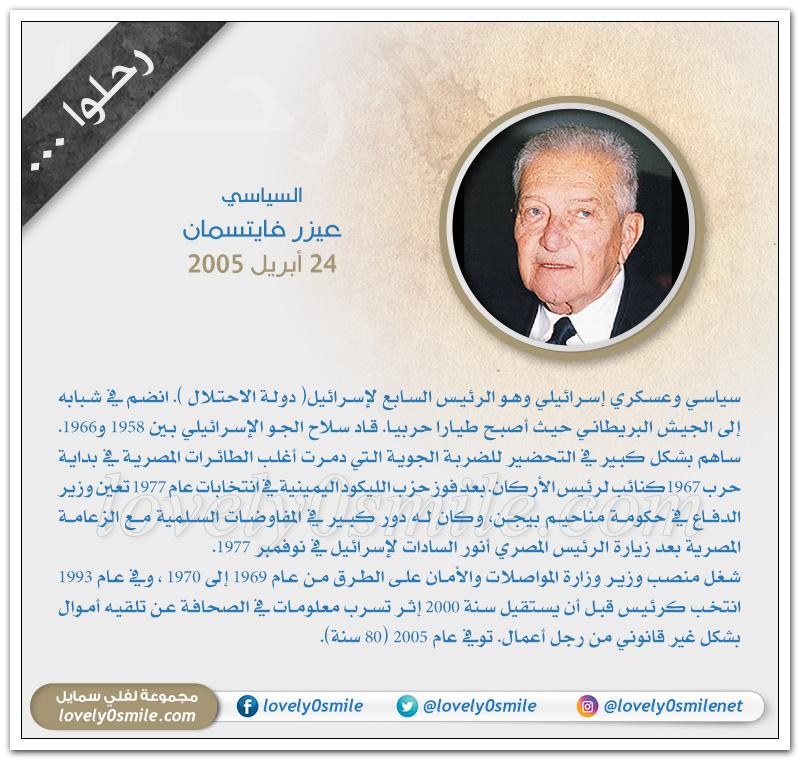 المفكر محمد الشبوكي - مشاهير رحلوا عام 2005م