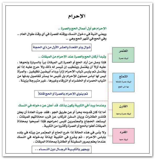 كيفيه الإحرام ..  ومواقيته ومحظوراته al2hram-1.jpg