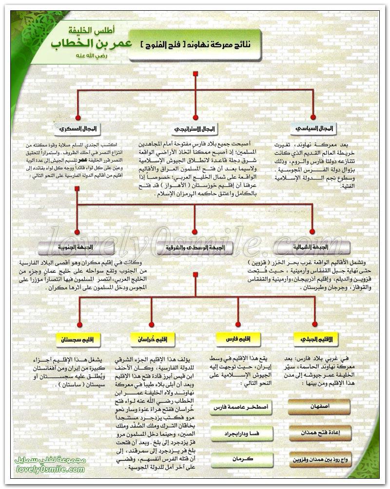 همدان أصبهان مدينة أصفهان اليوم Atlas-Omar-133.jpg