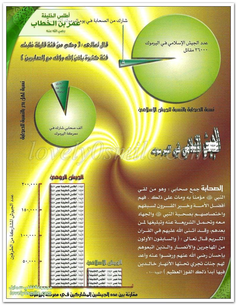 معركة اليرموك منتصف Atlas-Omar-315.jpg