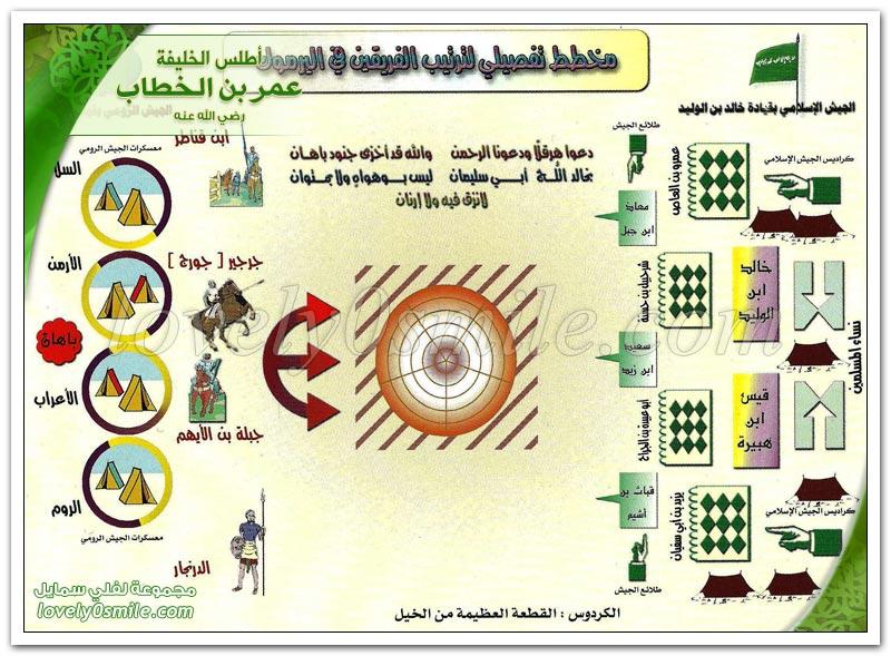 معركة اليرموك منتصف Atlas-Omar-324.jpg