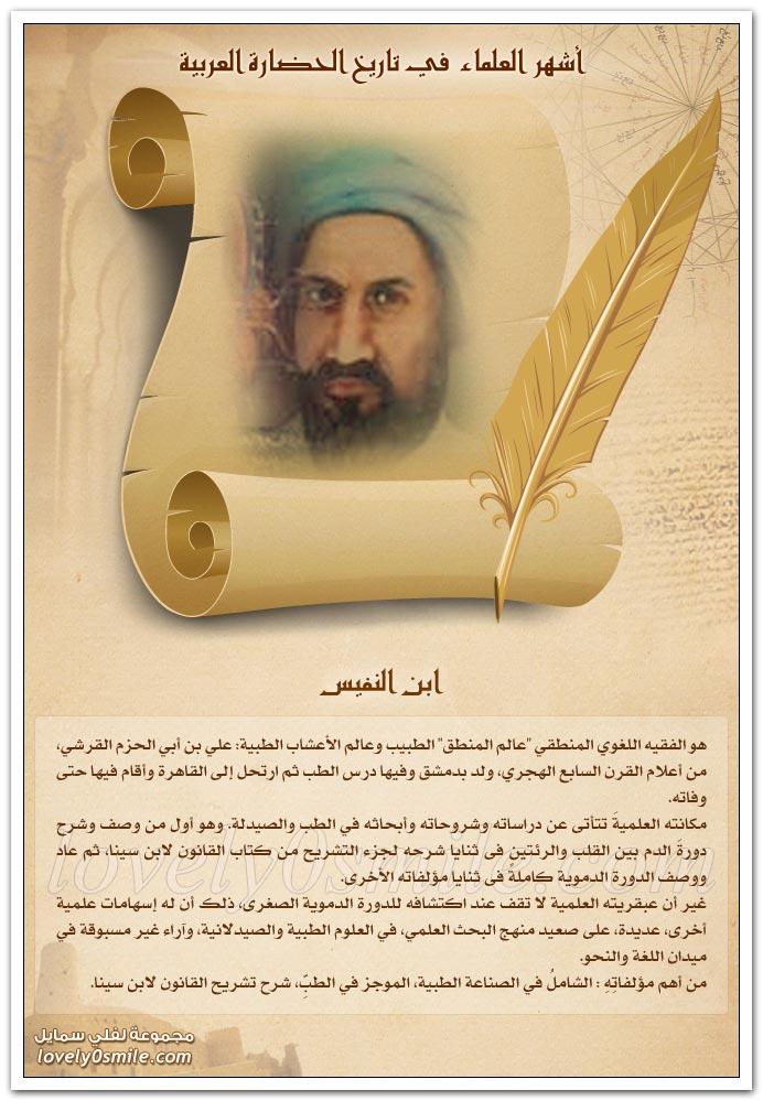 أشهر العلماء في تاريخ الحضارة العربية ج1