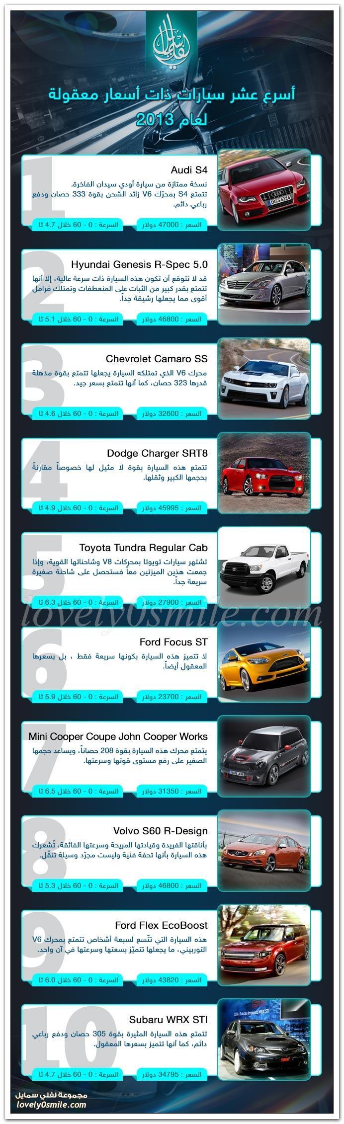 أسرع عشرة سيارات ذات أسعار معقولة لعام 2013